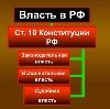 Органы власти в Лесосибирске